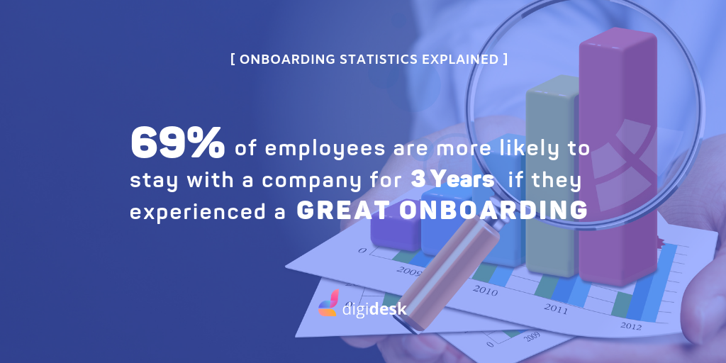 A Great Onboarding Experience Retains Employees